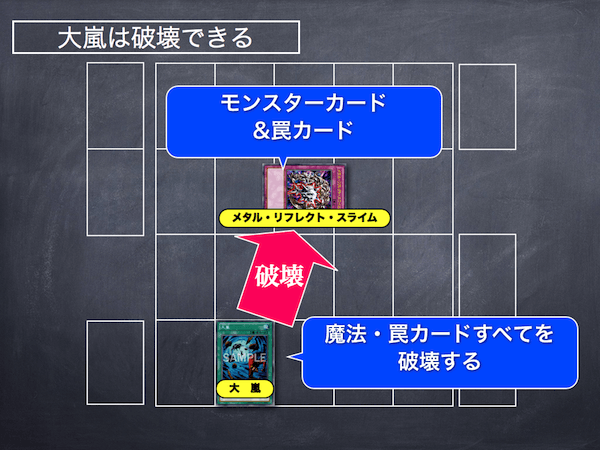 大嵐 メタル・リフレクト・スライム 罠モンスター