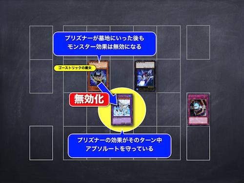 No.101 S・H・ArkKnight E・HERO アブソルートZero スキル・プリズナー ゴーストリックの魔女
