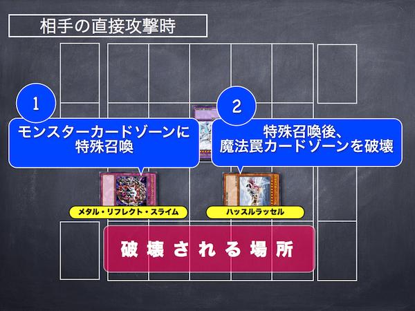 ハッスル・ラッセル メタル・リフレクト・スライム
