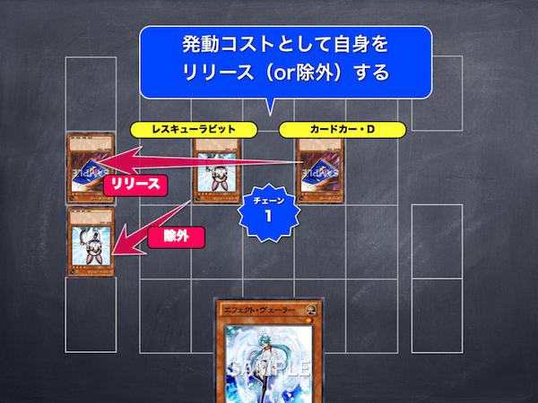 エフェクト・ヴェーラー レスキューラビット カードカーD