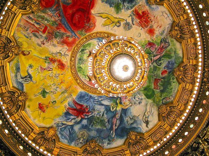 オペラ・ガルニエの天井画
