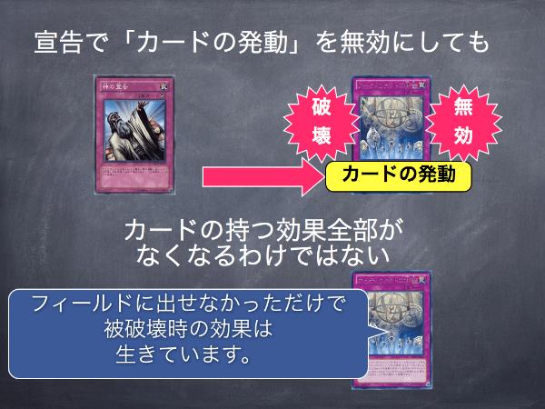 宣告でカードの発動を無効にされても、効果全部が無効になったわけではない