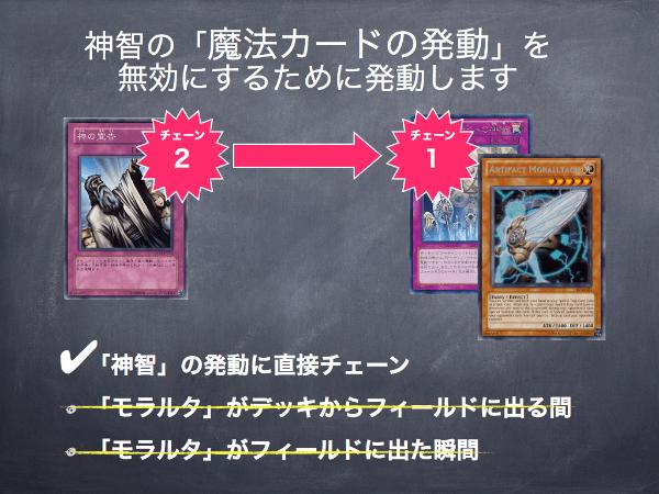 神の宣告は魔法カードの発動にチェーンする