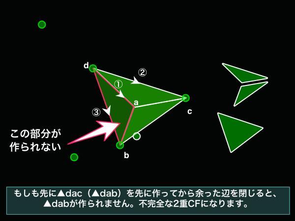 7-ingress-一番外側を作る前に三角を作ってしまうとうまくいかない