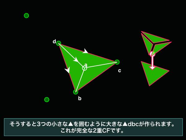 6-ingress-大きな三角形の上に小さな三角が3つ重なっている