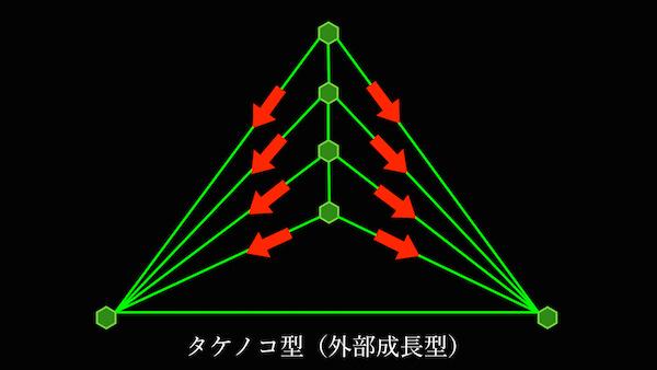 タケノコ型.001
