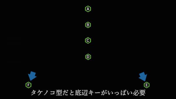 タケノコ型のCFを作るとアンカーポータルのキーが大量に必要