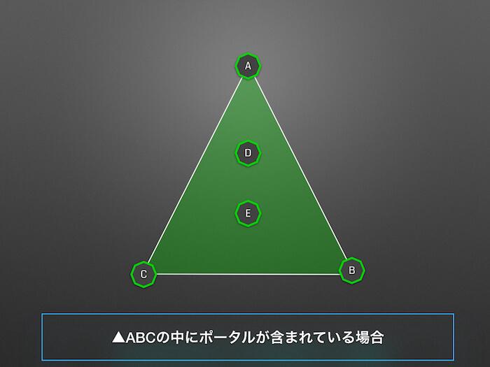 02_三角ABCの中にポータルが取り残されている状態