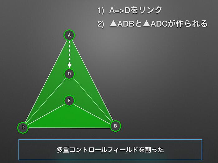 05_AからDへのリンクはできる