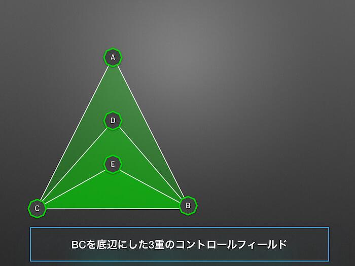 04_BCを底辺にした多重CF