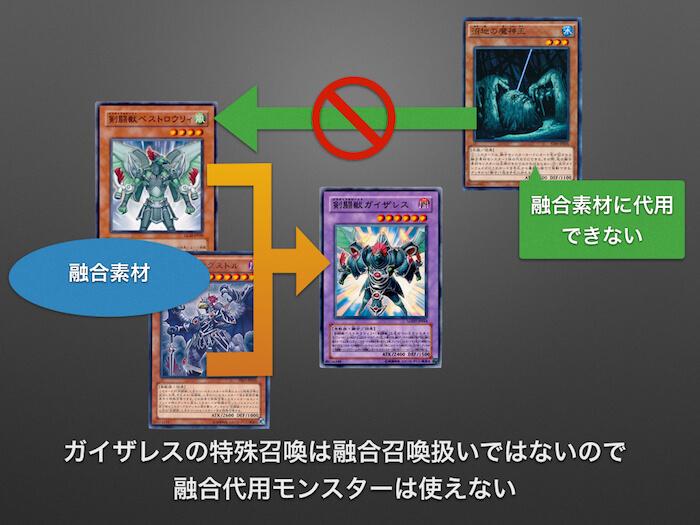 剣闘獣ガイザレスの特殊召喚は融合召喚ではないので沼地の魔神王をベストロウリィの代わりにはできない