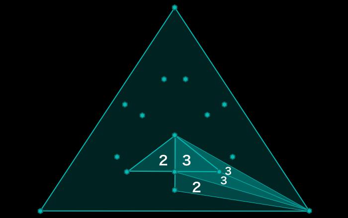 105_完全多重内部三方向分割_内部のCFを作る