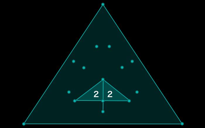 100_完全多重内部三方向分割_内部のCFを作る