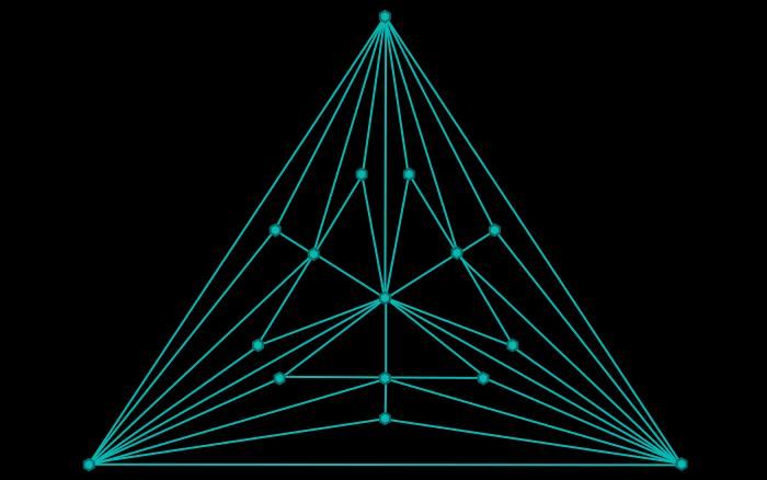 完全多重内部三方向分割_全四重のリンクだけ