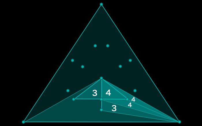 202_完全多重内部三方向分割_内部のCFを作る2