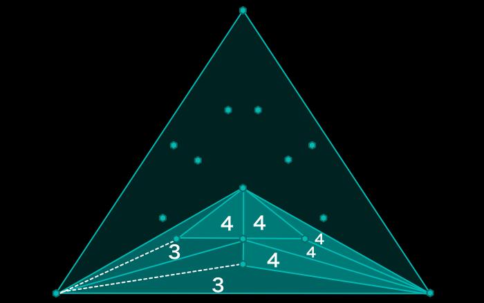 205_完全多重内部三方向分割_内部のCFを作る2