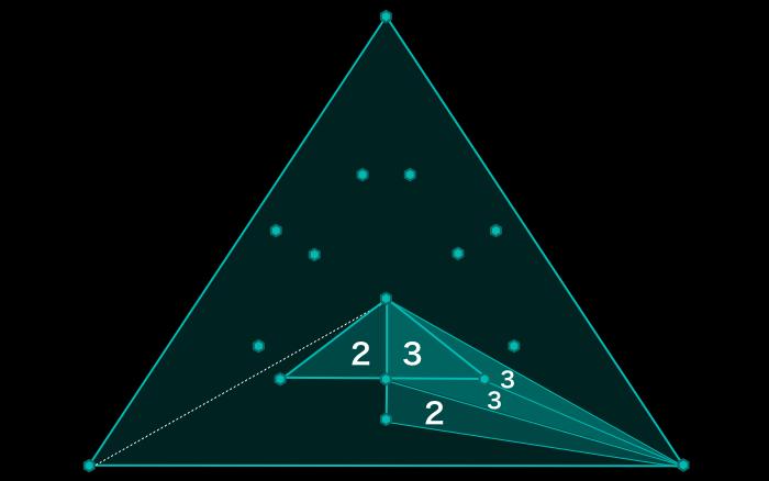 201_完全多重内部三方向分割_内部のCFを作る2
