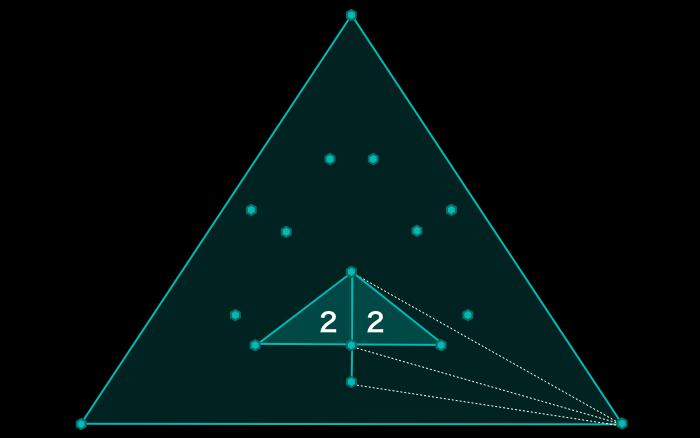 101_完全多重内部三方向分割_内部のCFを作る