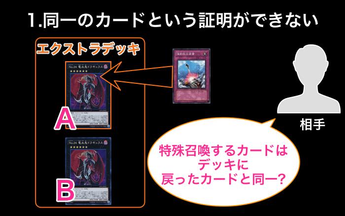 竜血鬼ドラギュラスの効果で特殊召喚するものと戻ったカードが同一かが証明できない
